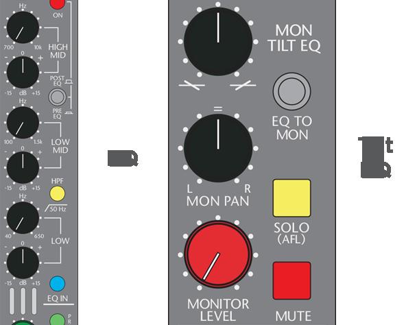 Console-EQ