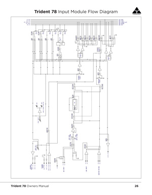 trident-78-input-module-flow-diagram